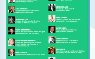 Named Top Sustainability Thinker & Commentator on Twitter